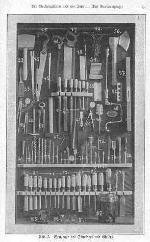 Datieren antiker Werkzeuge